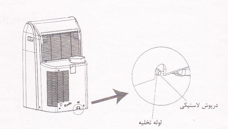 تخلیه آب کولر گازی پرت